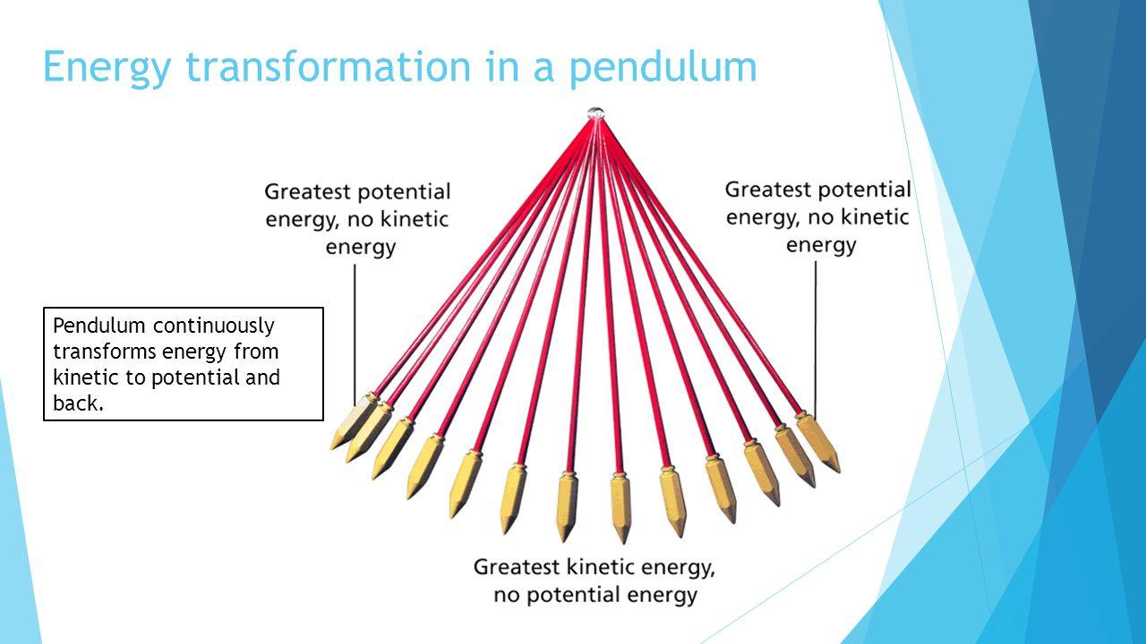Energy transformation in a pendulum