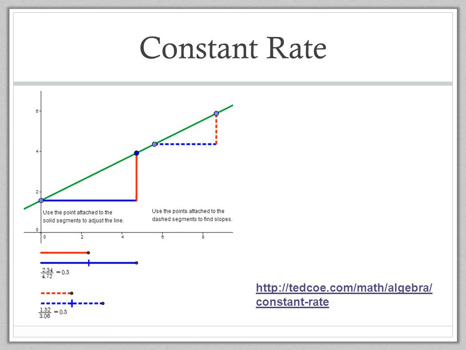 Constant Rate http://tedcoe.com/math/algebra/constant-rate