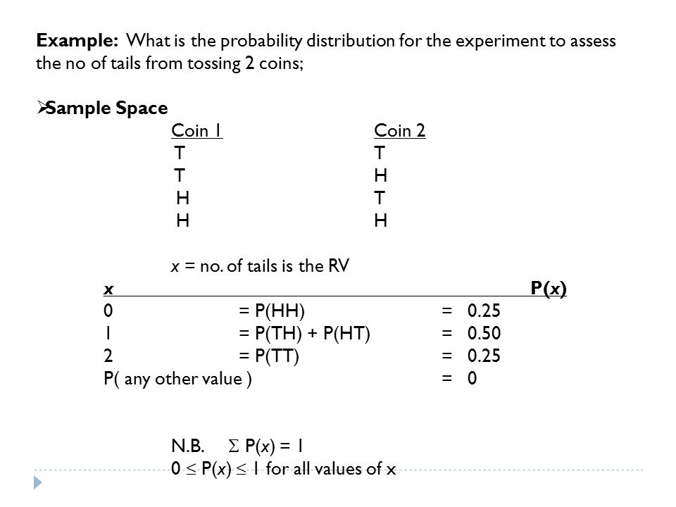 Example: What is the probability distribution for the experiment to assess the no of tails from tossing 2 coins;