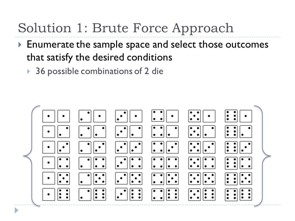 Solution 1: Brute Force Approach