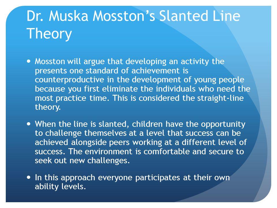 Dr. Muska Mosston's Slanted Line Theory