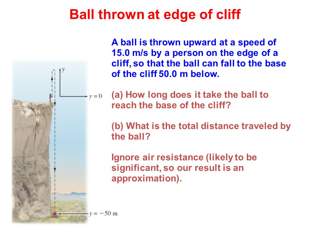 Ball thrown at edge of cliff