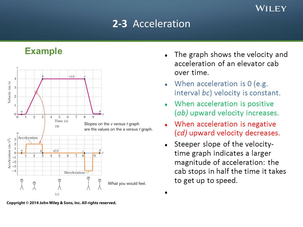 2-3 Acceleration Example