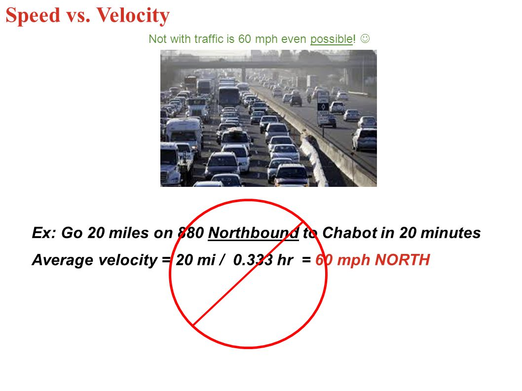 Speed vs. Velocity Not with traffic is 60 mph even possible!  Ex: Go 20 miles on 880 Northbound to Chabot in 20 minutes.
