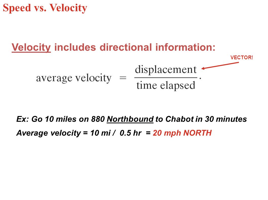 Speed vs. Velocity Velocity includes directional information: