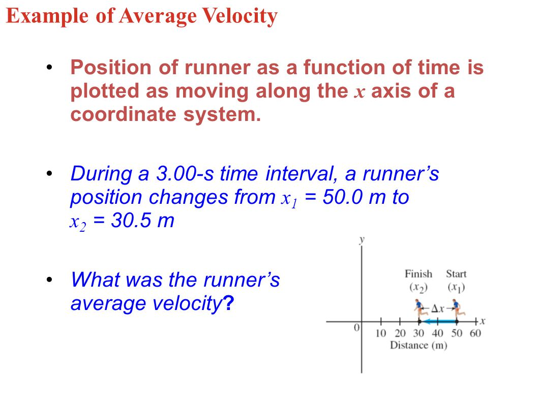 Example of Average Velocity
