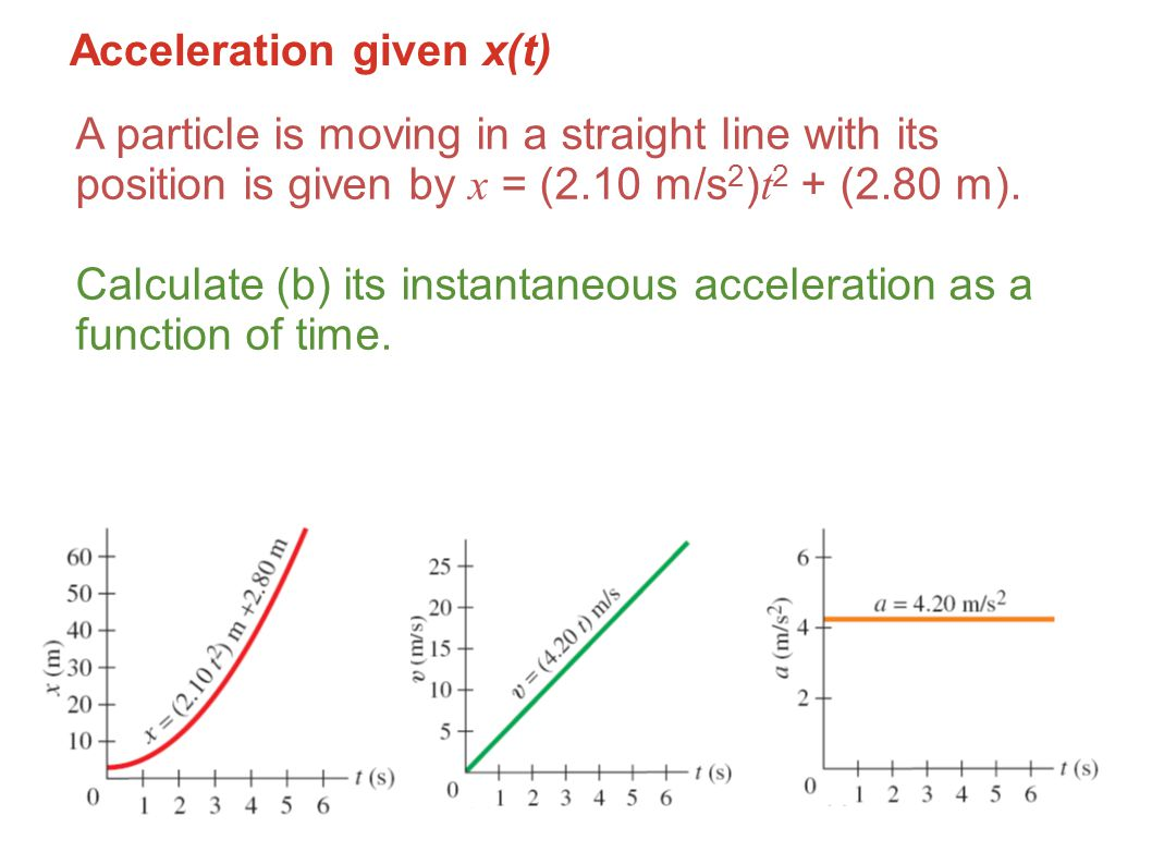 Acceleration given x(t)