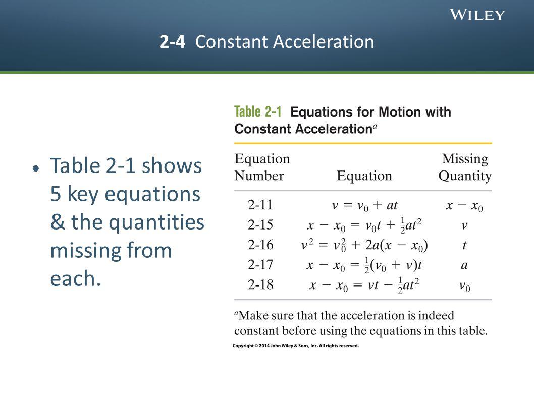 2-4 Constant Acceleration