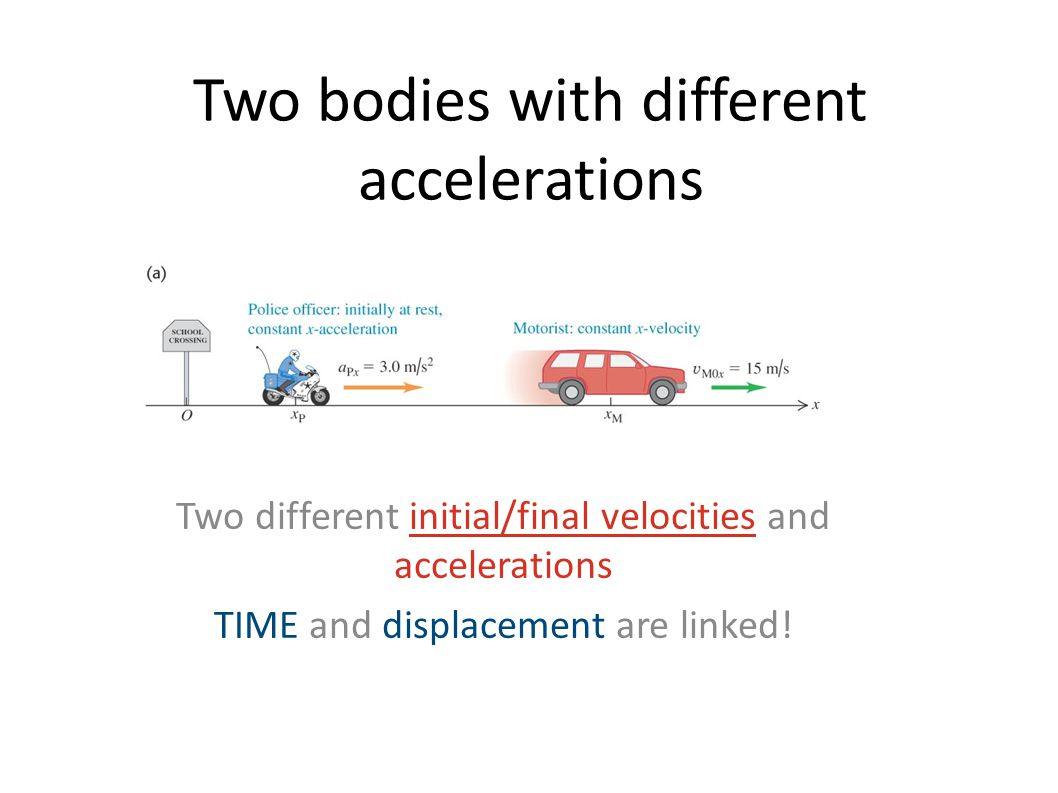 Two bodies with different accelerations