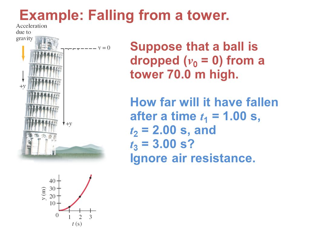 Example: Falling from a tower.