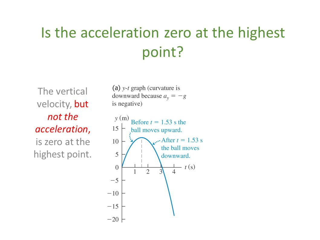 Is the acceleration zero at the highest point