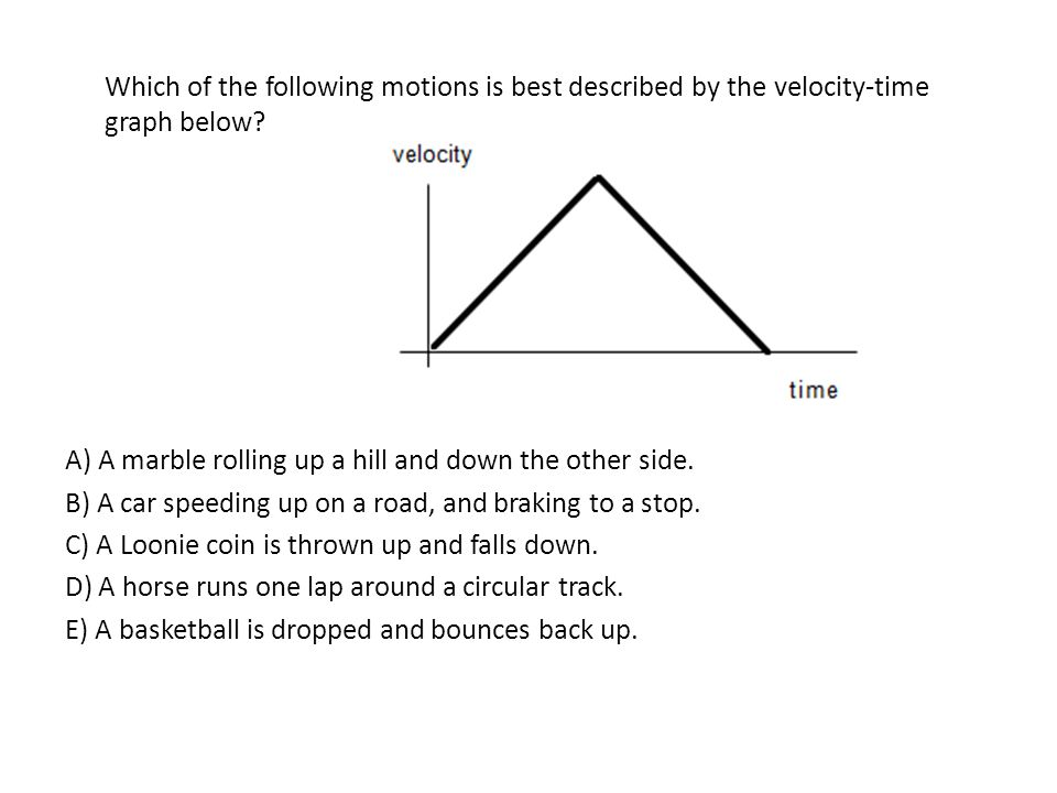 Which of the following motions is best described by the velocity-time graph below A) A marble rolling up a hill and down the other side. B) A car speeding up on a road, and braking to a stop. C) A Loonie coin is thrown up and falls down. D) A horse runs one lap around a circular track. E) A basketball is dropped and bounces back up.