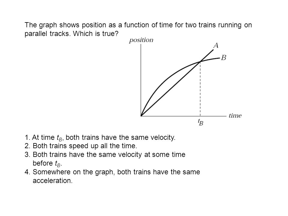 1. At time tB, both trains have the same velocity.
