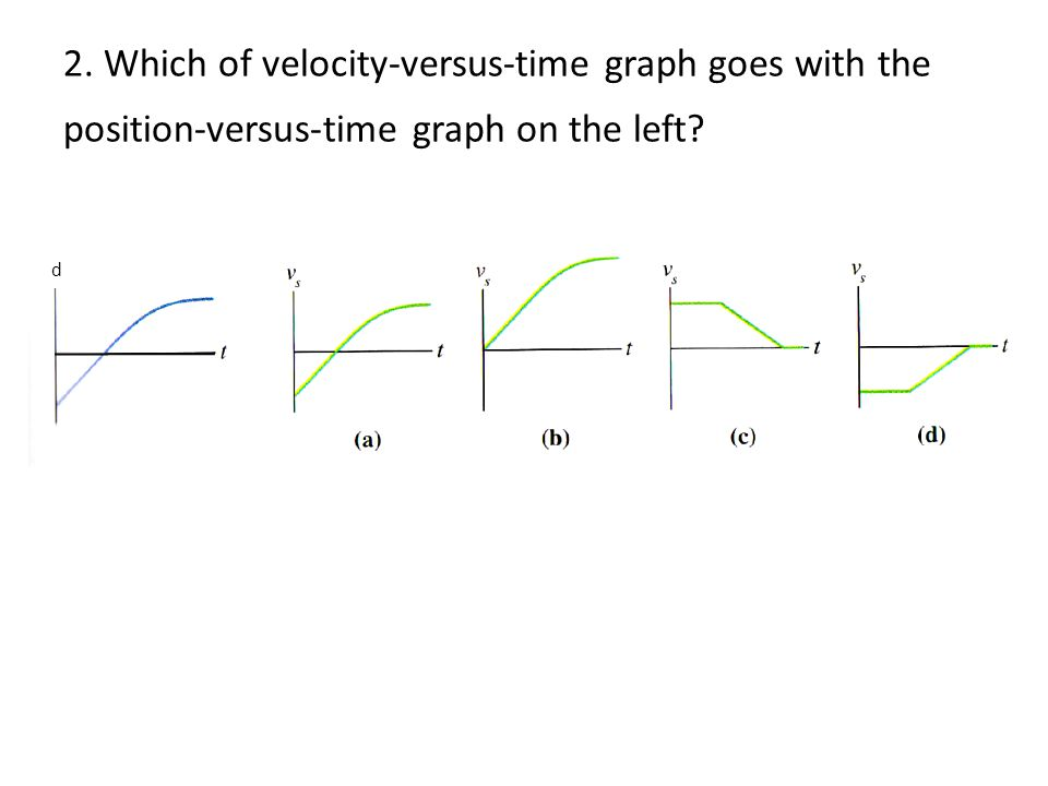 2. Which of velocity-versus-time graph goes with the position-versus-time graph on the left