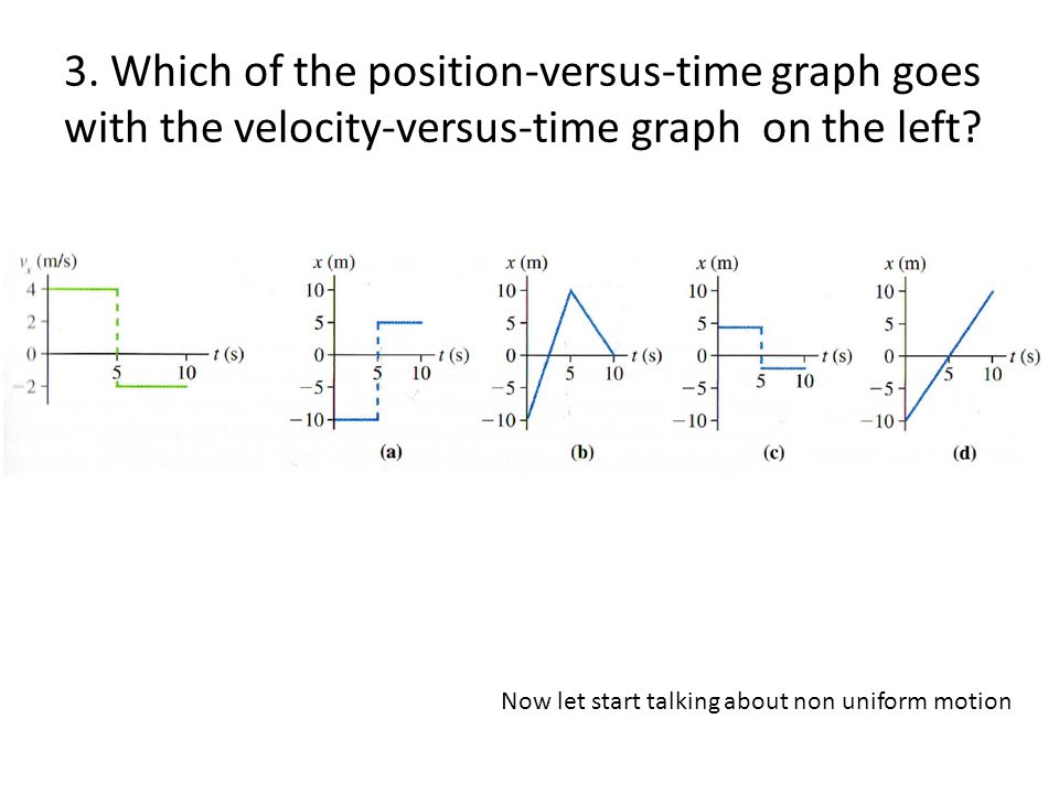 3. Which of the position-versus-time graph goes with the velocity-versus-time graph on the left