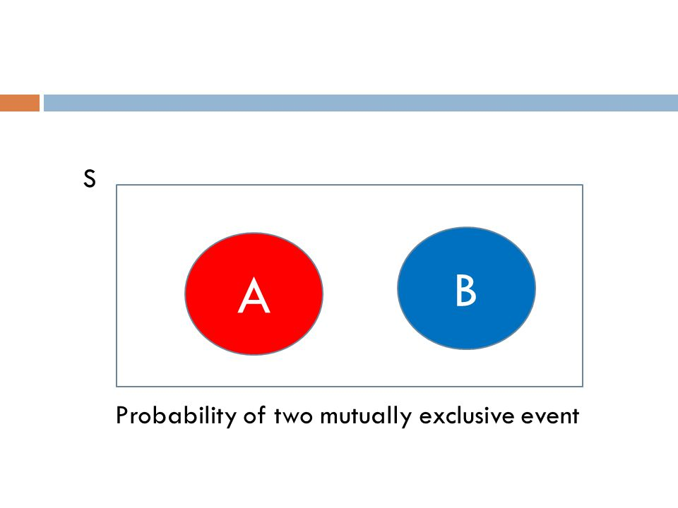 S Probability of two mutually exclusive event