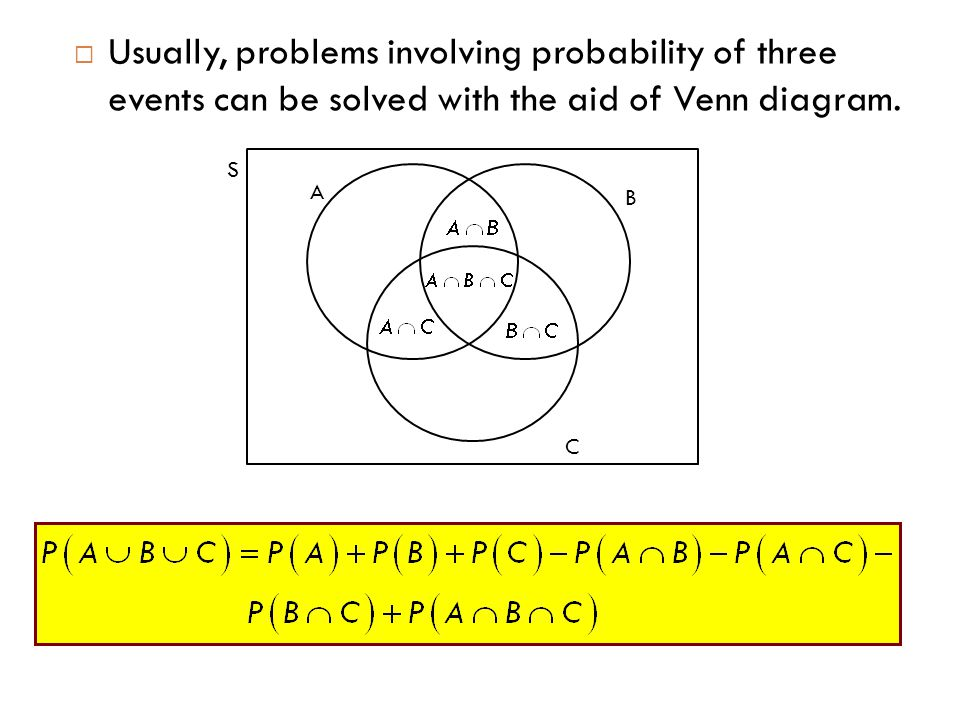 Usually, problems involving probability of three events can be solved with the aid of Venn diagram.