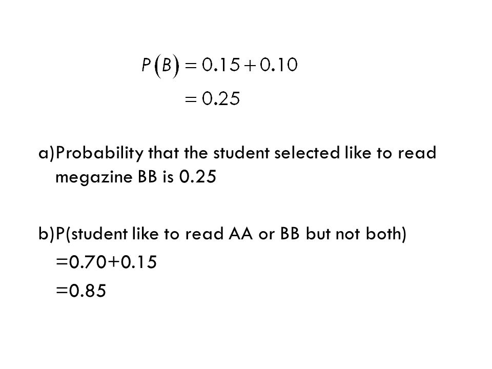 a) Probability that the student selected like to read megazine BB is 0
