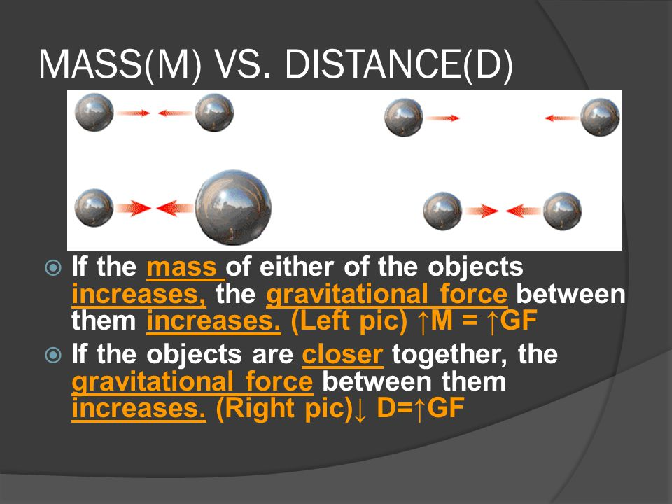 MASS(M) VS. DISTANCE(D)