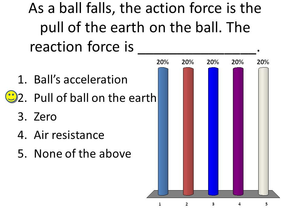 As a ball falls, the action force is the pull of the earth on the ball