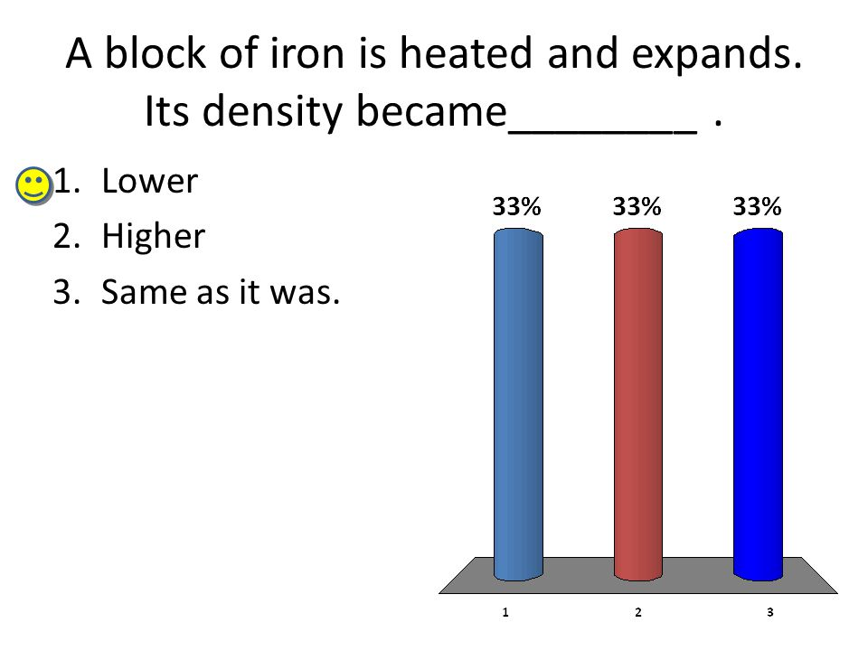 A block of iron is heated and expands. Its density became________ .