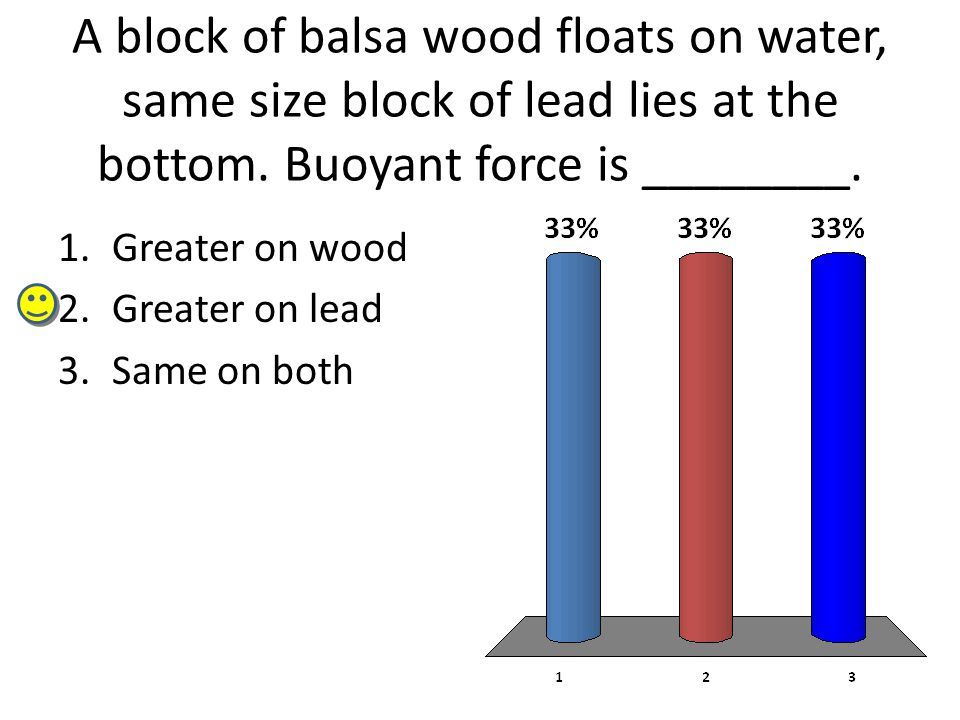 A block of balsa wood floats on water, same size block of lead lies at the bottom. Buoyant force is ________.
