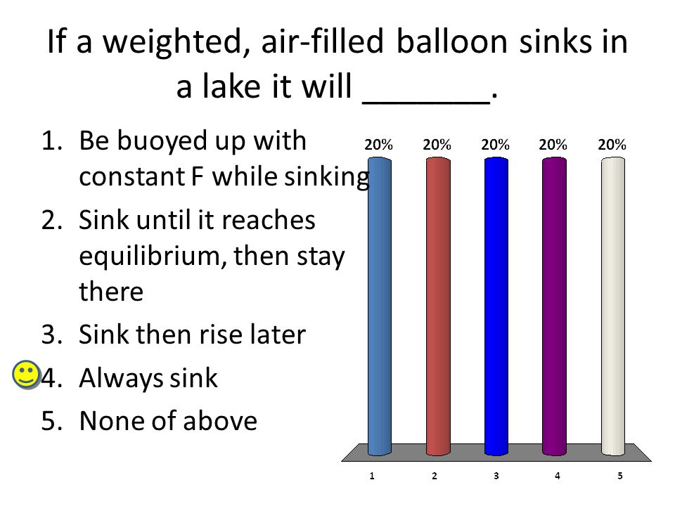 If a weighted, air-filled balloon sinks in a lake it will _______.