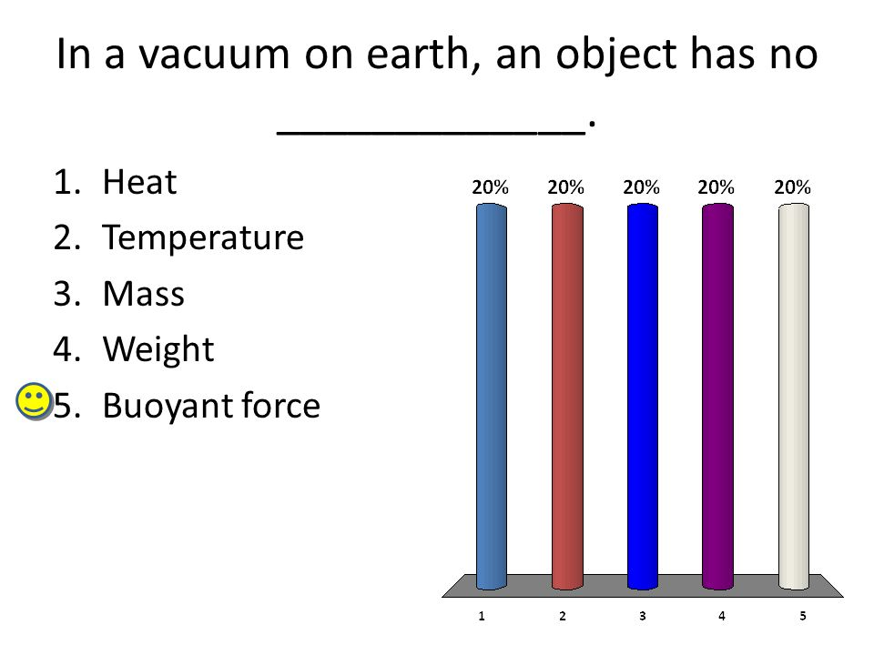 In a vacuum on earth, an object has no _____________.