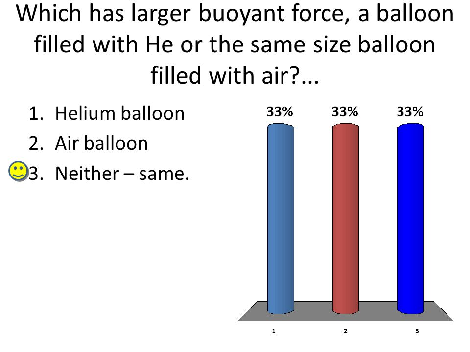 Which has larger buoyant force, a balloon filled with He or the same size balloon filled with air ...