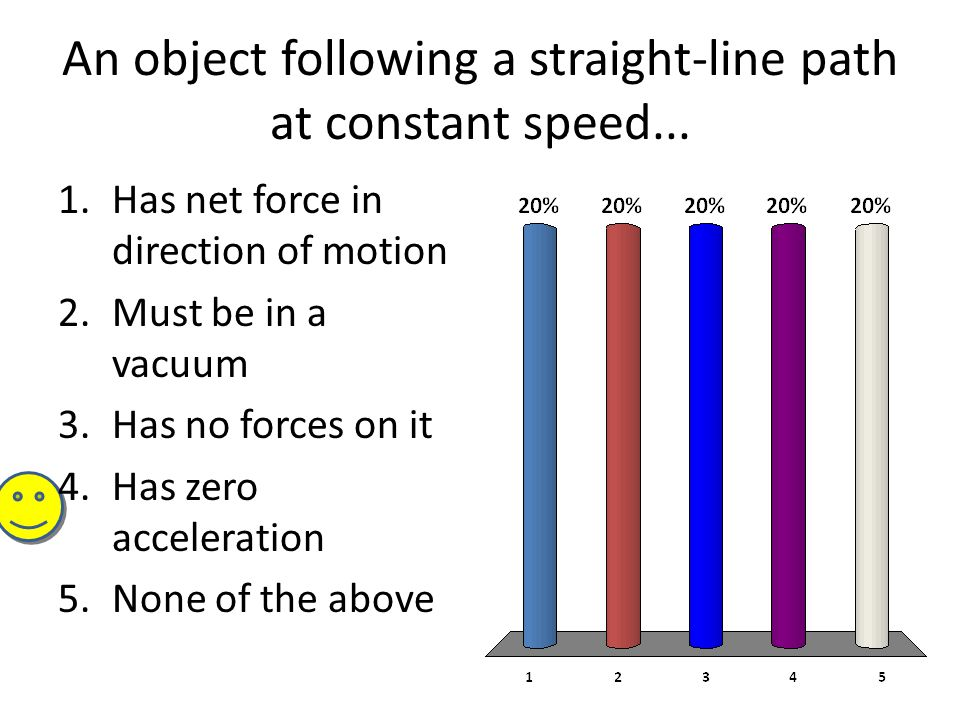 An object following a straight-line path at constant speed...