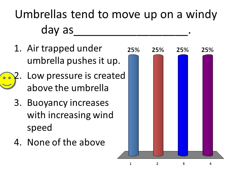 Umbrellas tend to move up on a windy day as__________________.