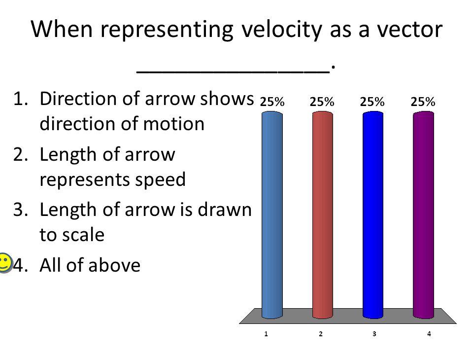 When representing velocity as a vector _______________.