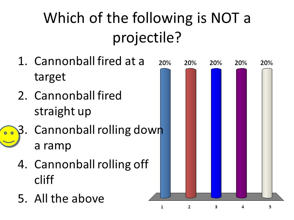 Which of the following is NOT a projectile