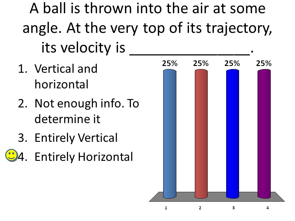 A ball is thrown into the air at some angle