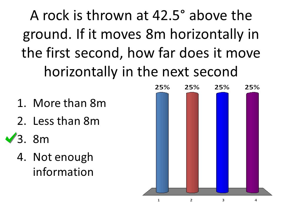 A rock is thrown at 42. 5° above the ground