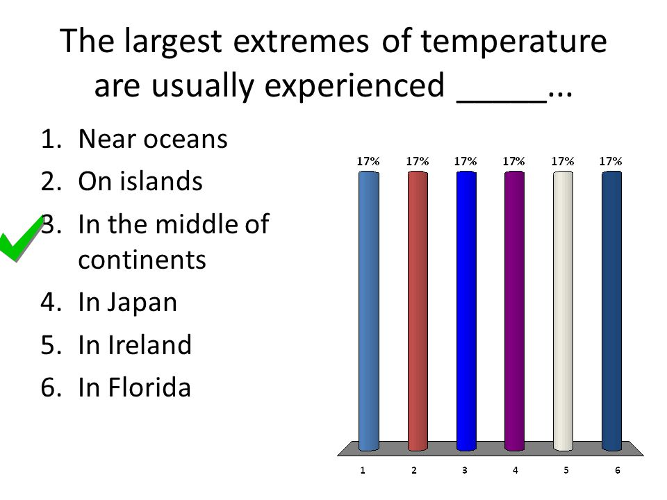 The largest extremes of temperature are usually experienced _____...