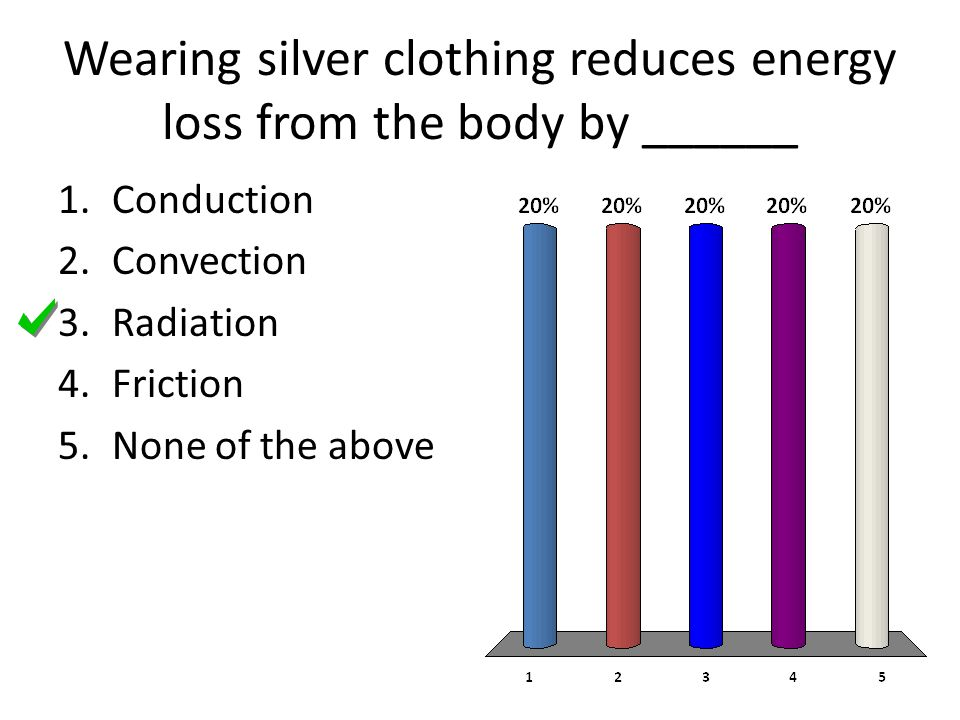 Wearing silver clothing reduces energy loss from the body by ______