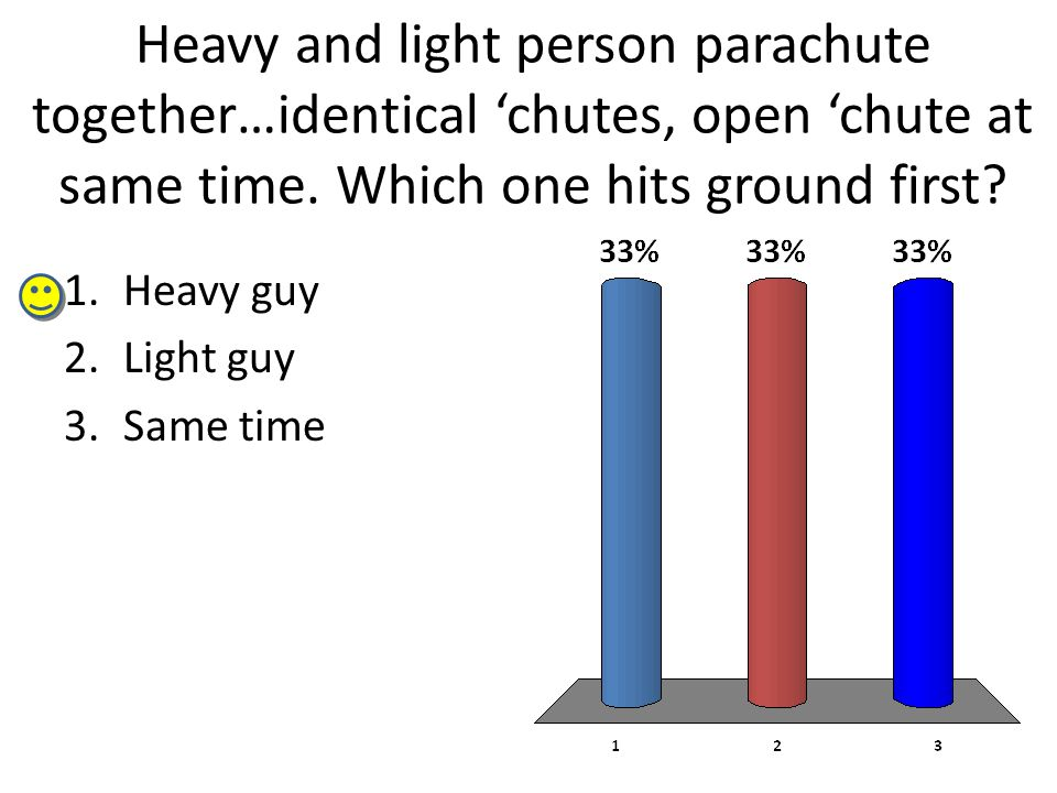 Heavy and light person parachute together…identical 'chutes, open 'chute at same time. Which one hits ground first