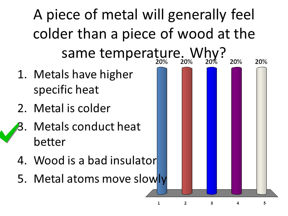 A piece of metal will generally feel colder than a piece of wood at the same temperature. Why