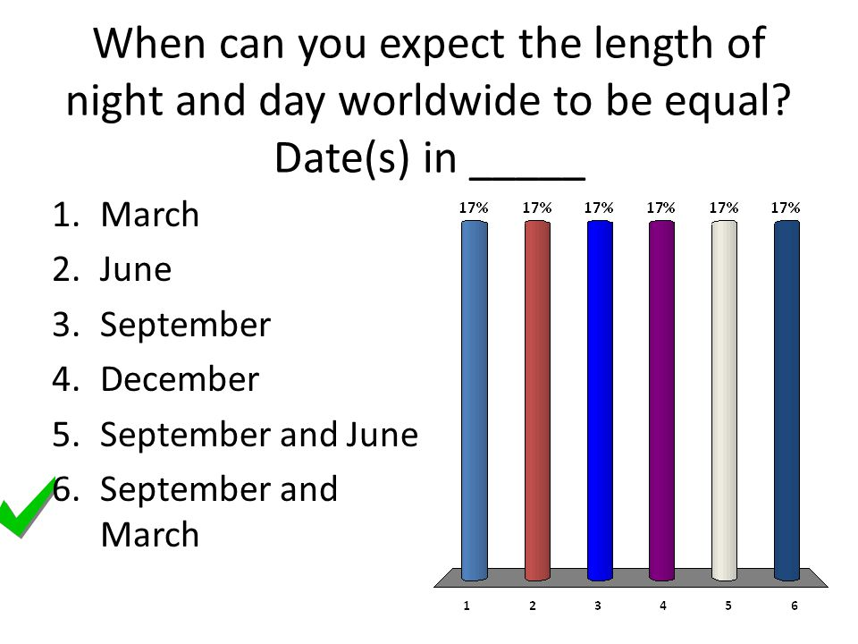 When can you expect the length of night and day worldwide to be equal