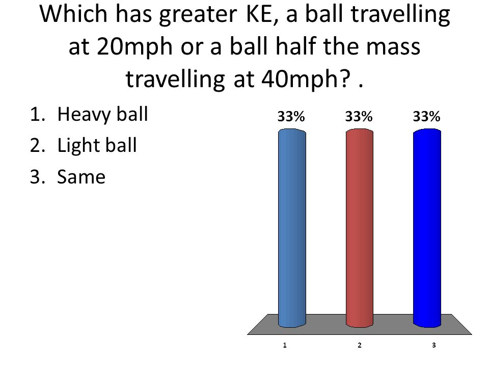 Which has greater KE, a ball travelling at 20mph or a ball half the mass travelling at 40mph .