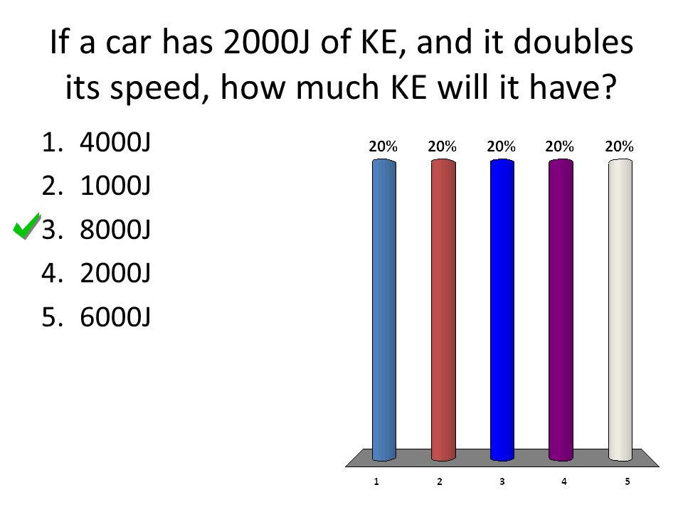 If a car has 2000J of KE, and it doubles its speed, how much KE will it have