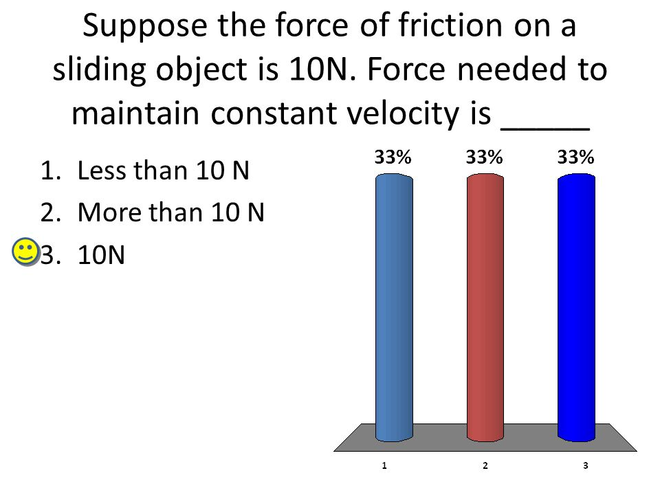 Suppose the force of friction on a sliding object is 10N