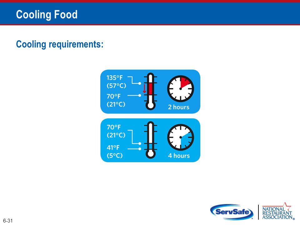 Cooling Food Cooling requirements: Instructor Notes