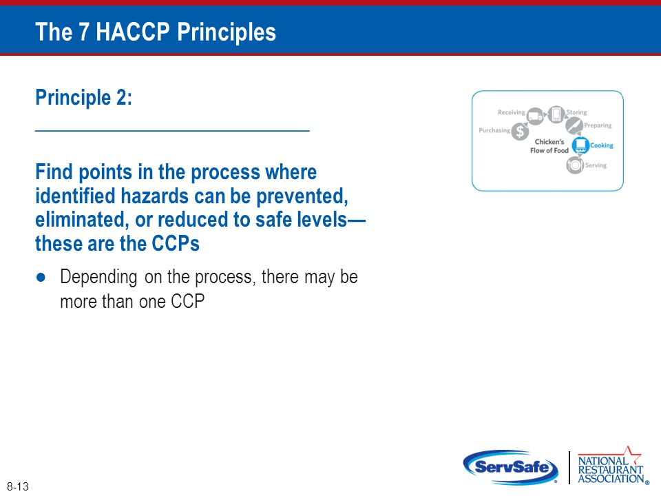 The 7 HACCP Principles Principle 2: ___________________________