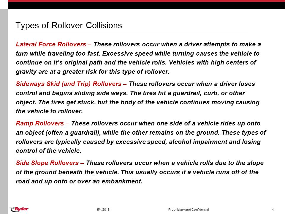 Types of Rollover Collisions