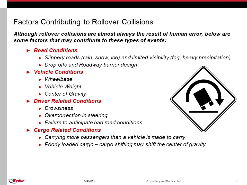 Factors Contributing to Rollover Collisions