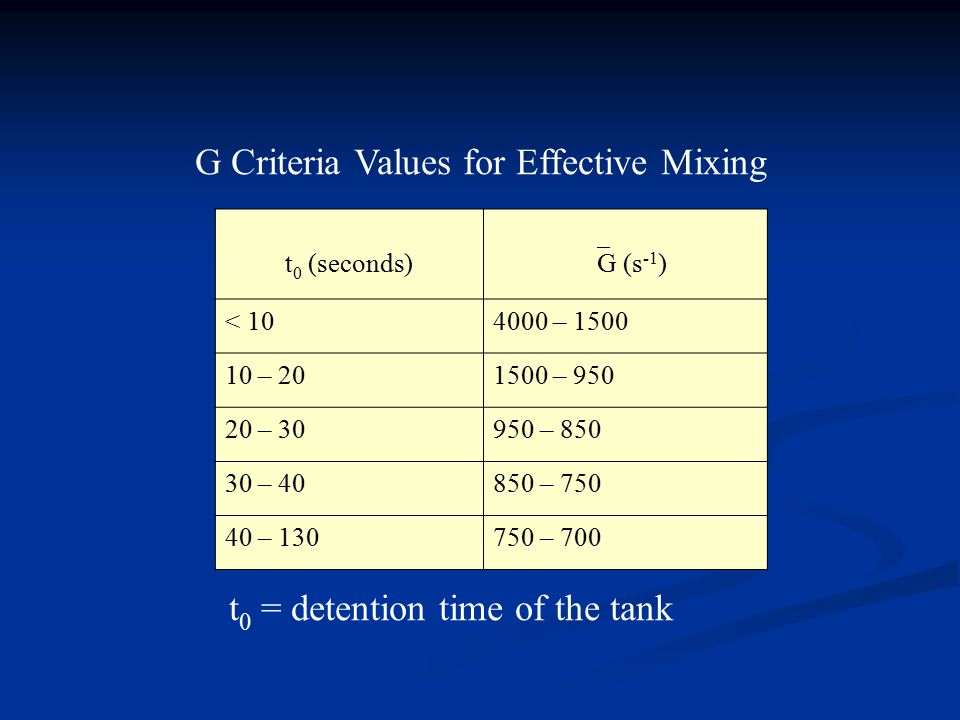 G Criteria Values for Effective Mixing