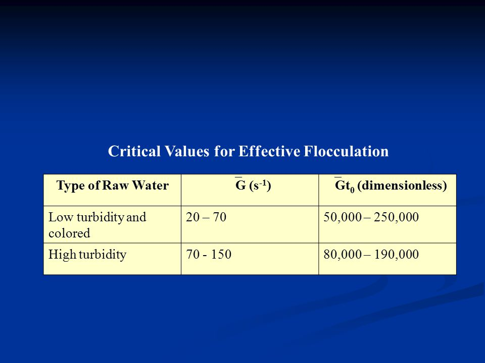 Critical Values for Effective Flocculation
