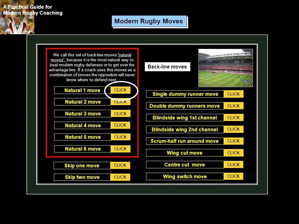 Modern Rugby Moves A Practical Guide for Modern Rugby Coaching